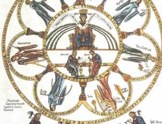 Средневековая философия: основные особенности и проблемы