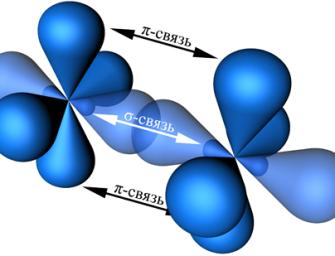 Химическая связь. Часть 2