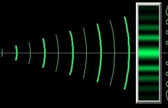 Дифракция и оптическое изображение