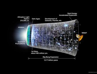 Проблемы космологии
