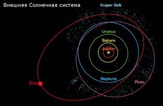 Видимое движение планет и спутников