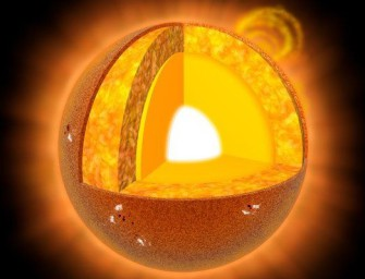 Практическое занятие «Определение химического состава Солнца и звезд»