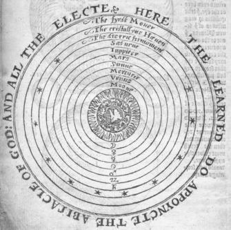Историко-критический метод А. Койре