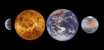 Солнечная система. Планеты земной группы
