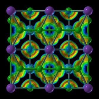 Предсказательная кристаллография