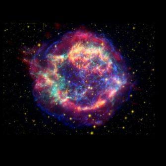 Эволюция представлений о звёздах и звездообразовании