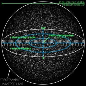 Что такое сфера Хаббла и как изменяется расстояние до нее? (Отвечает Сергей Борисович Попов)